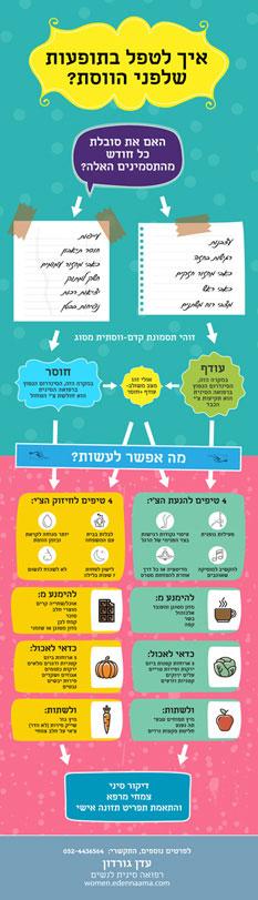 הסדרת מחזור - איך לטפל בתופעות שלפני הווסת